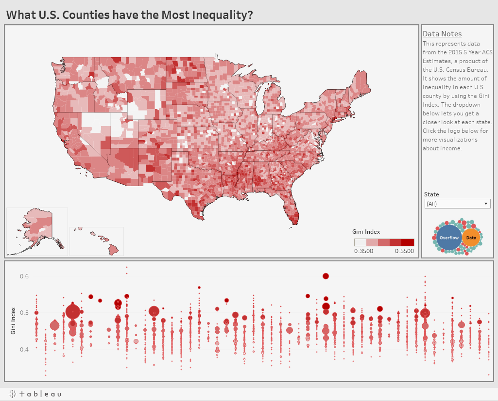 What U.S. Counties have the Most Inequality?