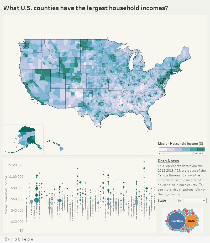 What U.S. counties have the largest household incomes?