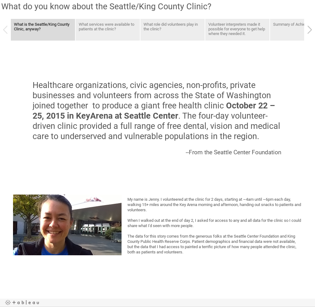 What do you know about the Seattle/King County Clinic?