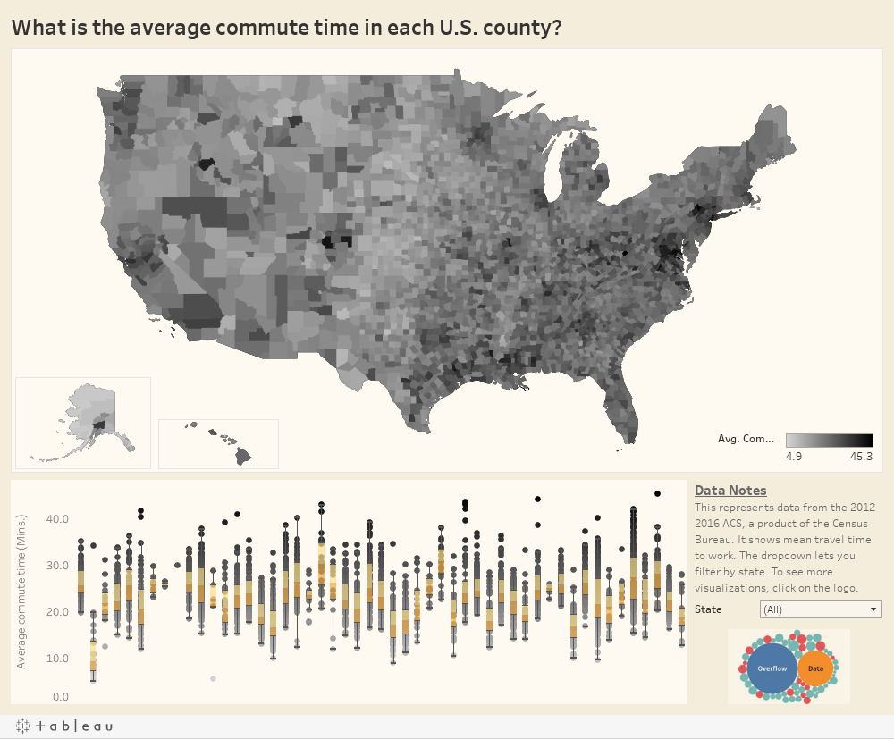 What is the average commute time in each U.S. county?