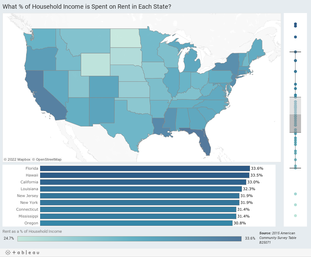 What % of Household Income is Spent on Rent in Each State?