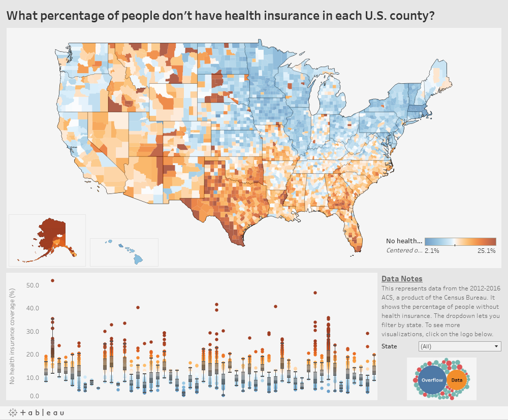 What percentage of people don't have health insurance in each U.S. county?