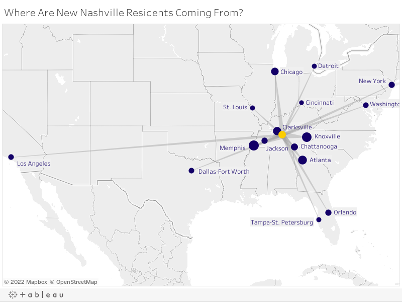 Where Are New Nashville Residents Coming From?