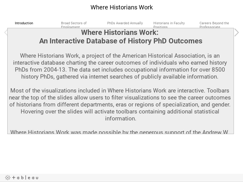 Where Historians Work: An Interactive Database of History