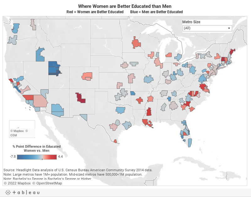 Where Women are Better Educated than Men