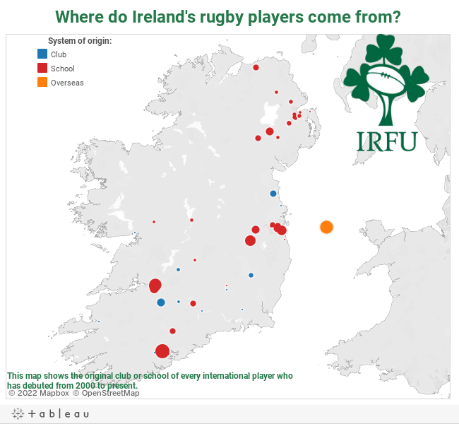 Where do Ireland's rugby players come from?