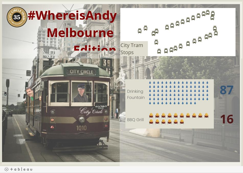 Melbourne Edition