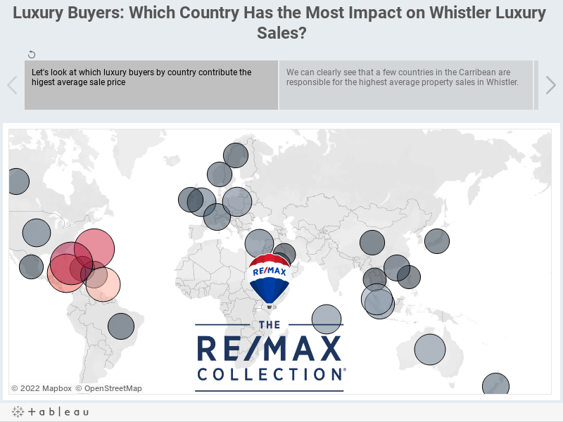 Luxury Buyers: Which Country Has the Most Impact on Whistler Luxury Sales?