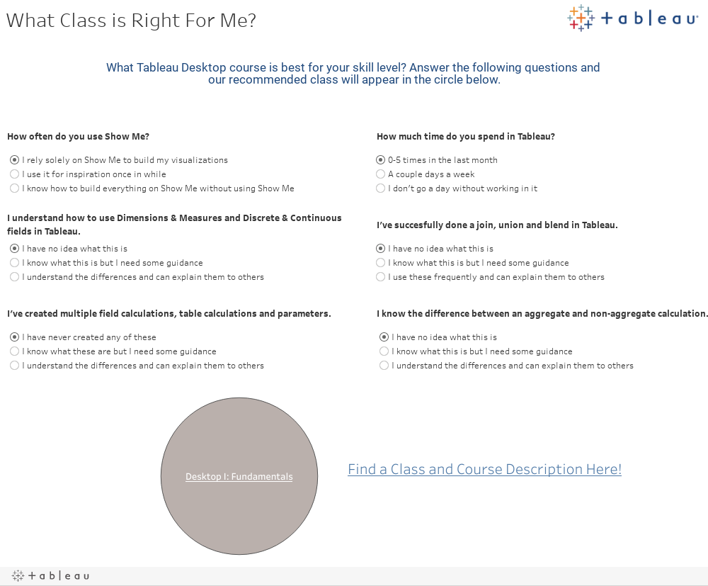 What Class is Right For Me?