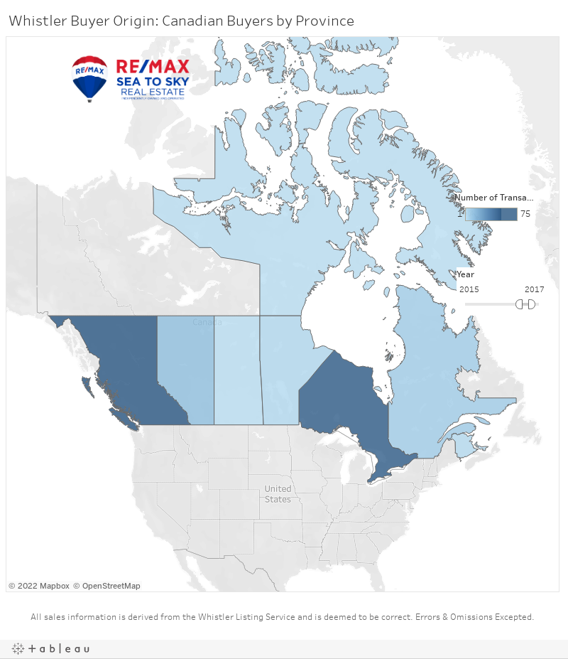 Whistler Buyer Origin by Canadian Province