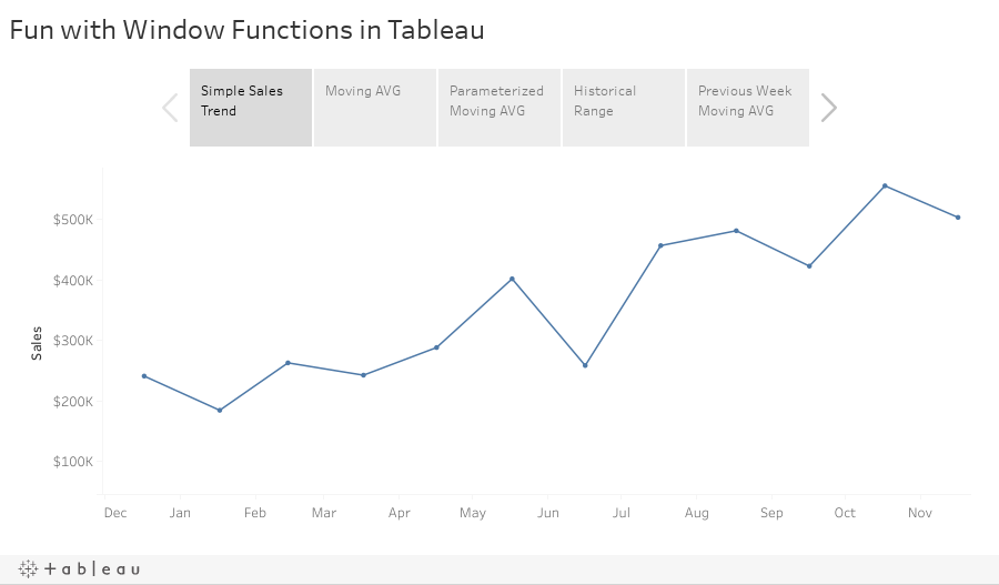 Fun with Window Functions in Tableau
