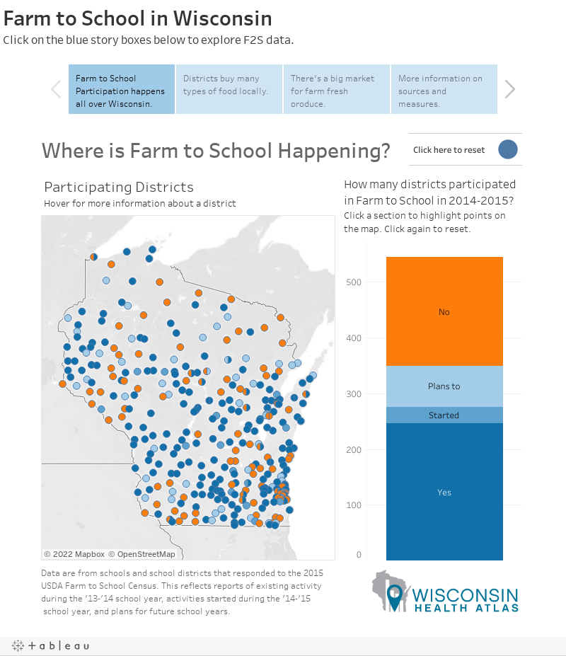 Farm to School in WisconsinClick on the blue story boxes below to explore F2S data.