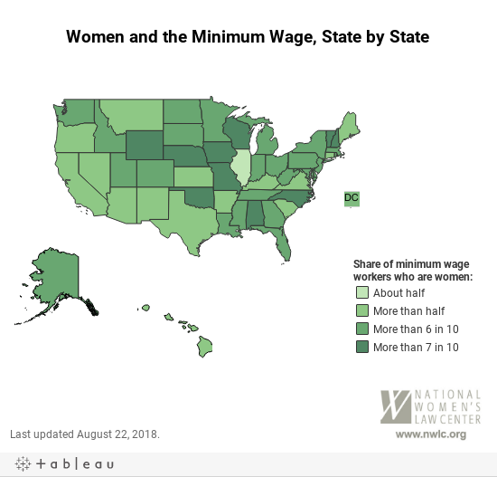 Women&MinWage