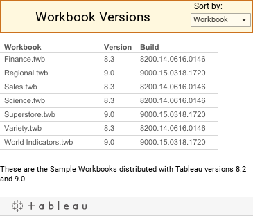 Workbook Versions