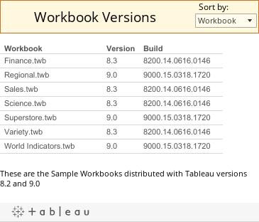 Workbook Versions