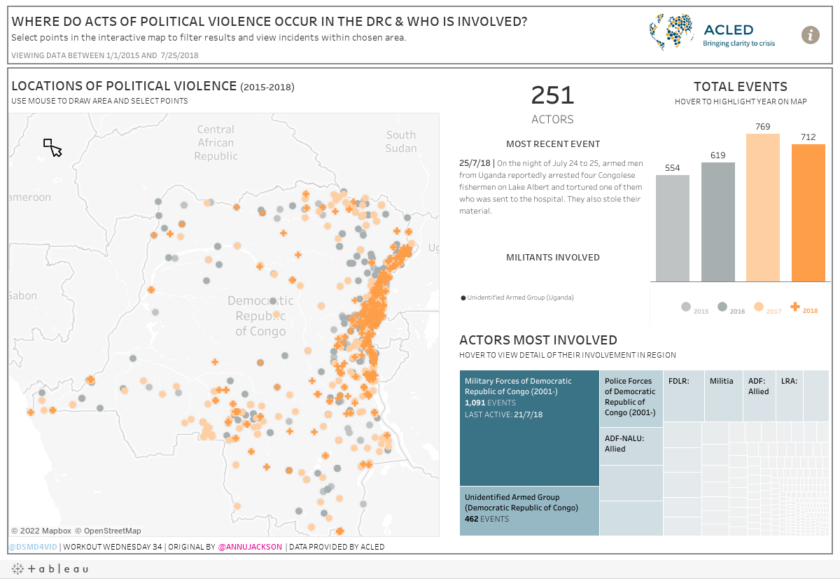 VIOLENCE in the DRC