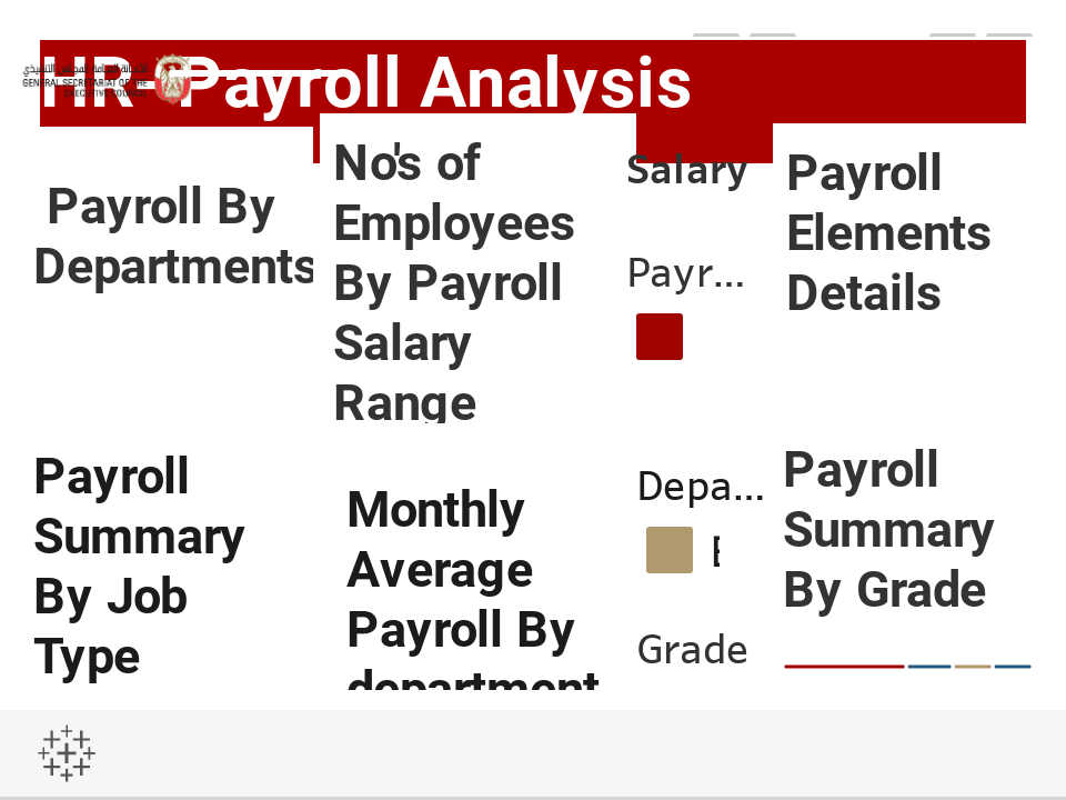 HR- Payroll Analysis Dashboard