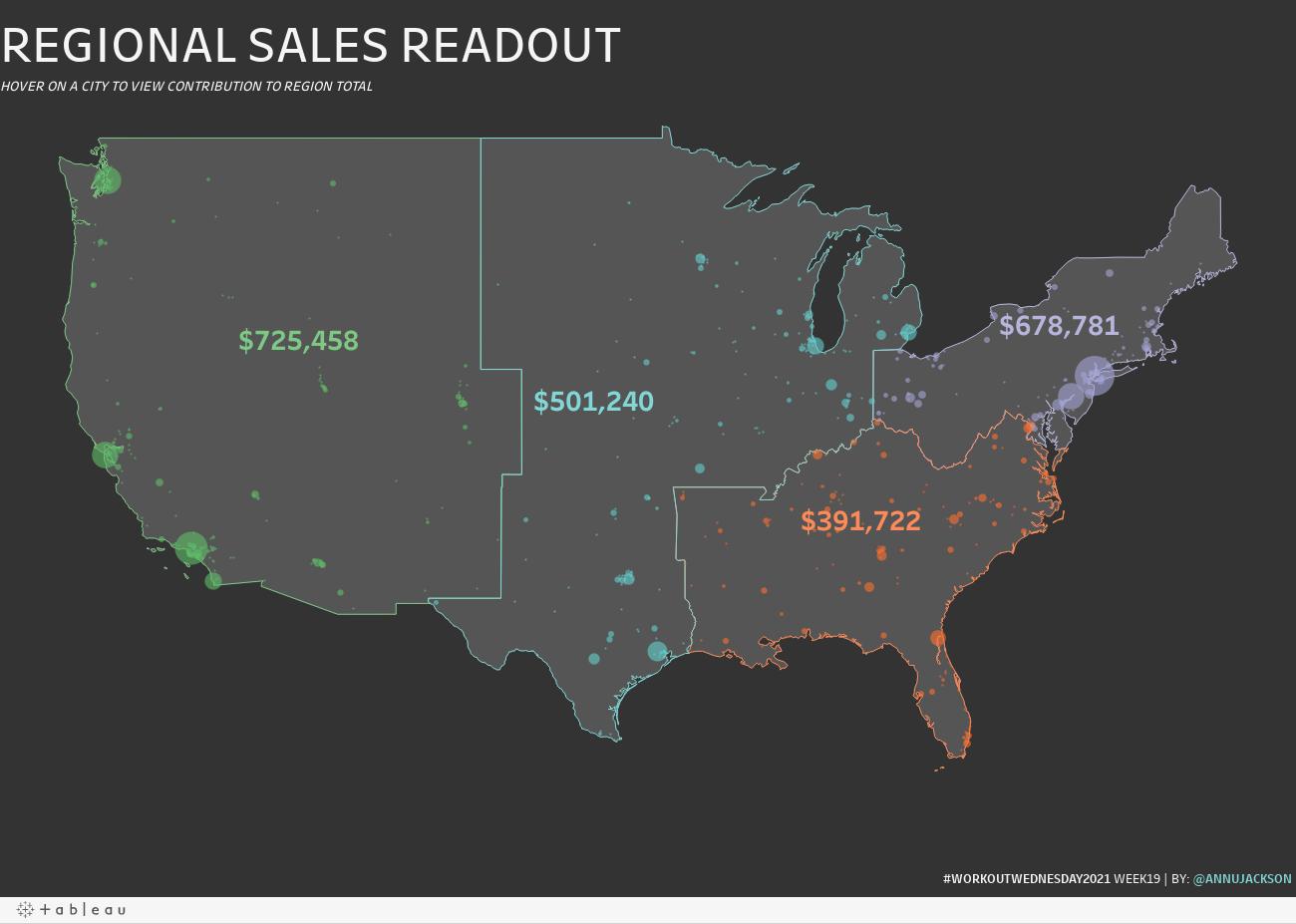 #WorkoutWednesday2021 Week 19 | Regional Sales Readout