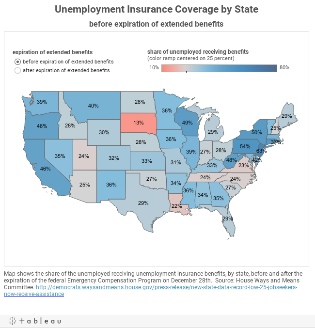Unemployment Insurance Coverage by State
