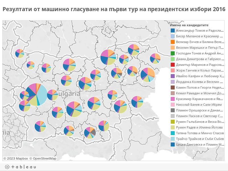 Резултати от машинно гласуване на първи тур на президентски избори 2016