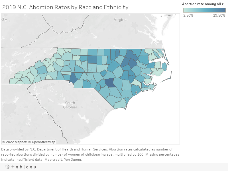 2019 N.C. Abortion Rates by Race and Ethnicity