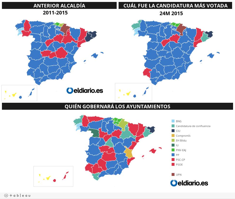 + votado vs pactos