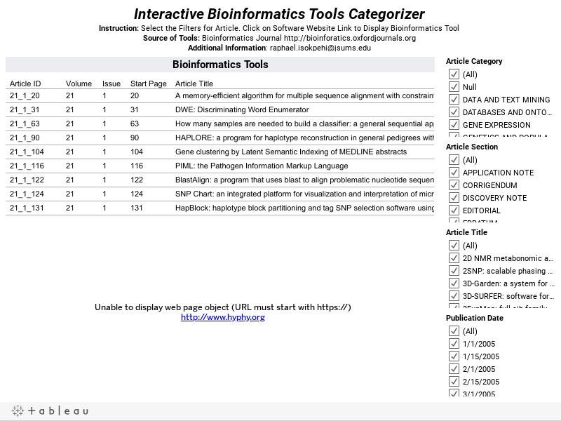 Bioinformatics Tools - SynBio - SynBio Info - Engineering