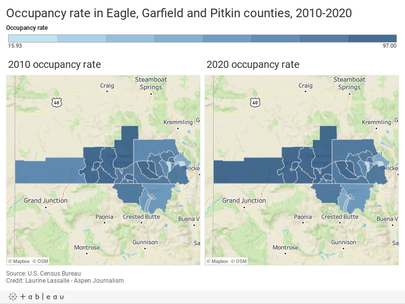 Occupancy rate in Eagle, Garfield and Pitkin counties, 2010-2020