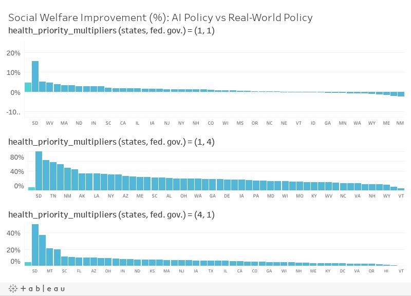 Embed: RL vs SIM_RW_policy