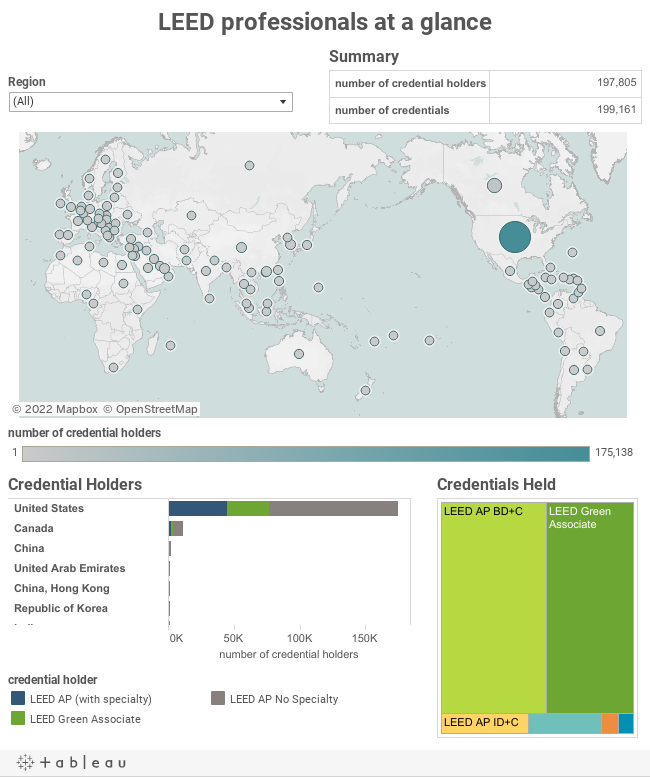 Leed Professionals At A Glance February 2015 Us Green Building