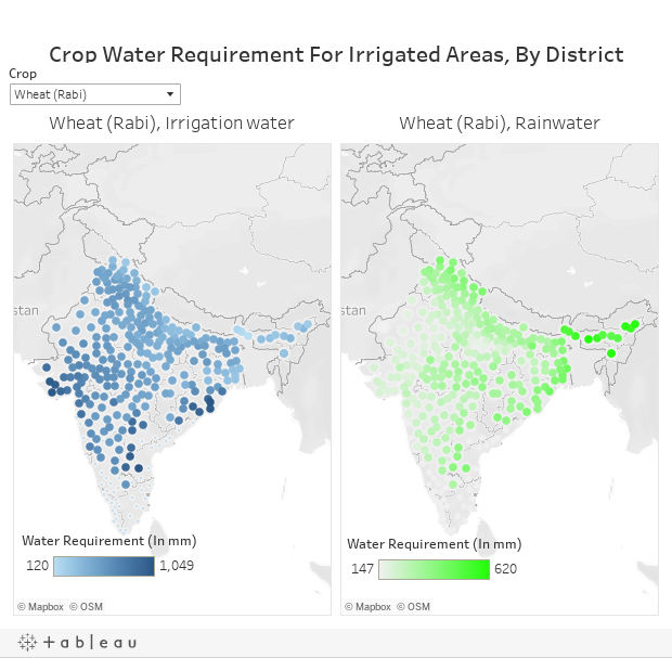 Crop Water Requirement For Irrigated Areas, By District