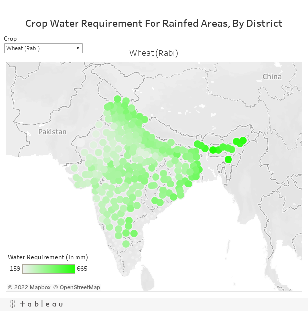 Crop Water Requirement For Rainfed Areas, By District