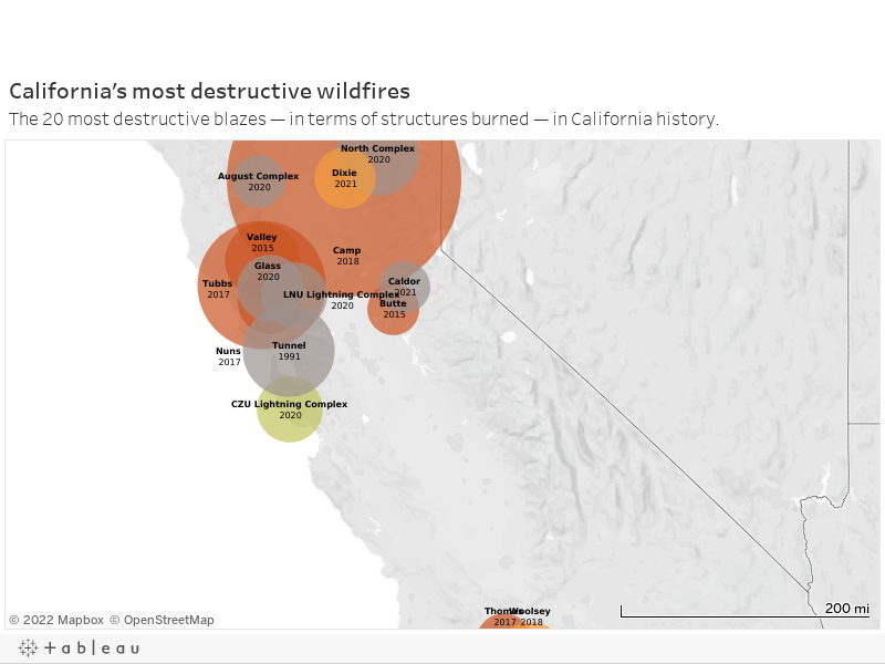 California's most destructive wildfiresThe 20 most destructive blazes — in terms of structures burned — in California history.