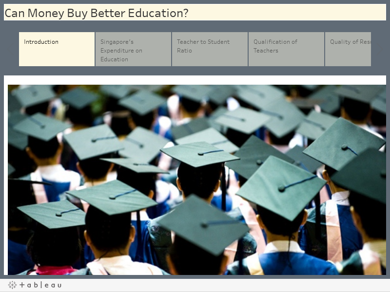 Can Money Buy Better Education?