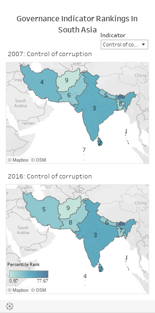 Governance Indicator Rankings In South Asia