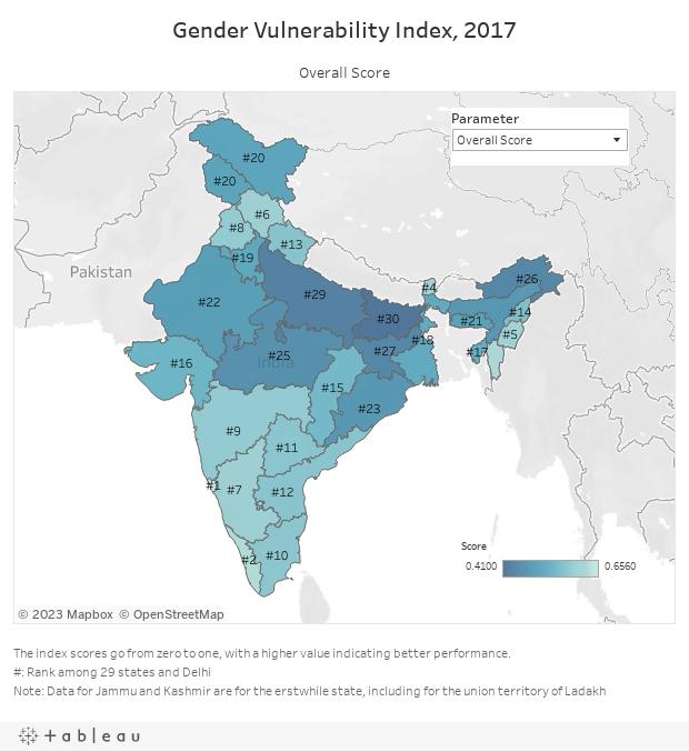 Gender Vulnerability Index, 2017