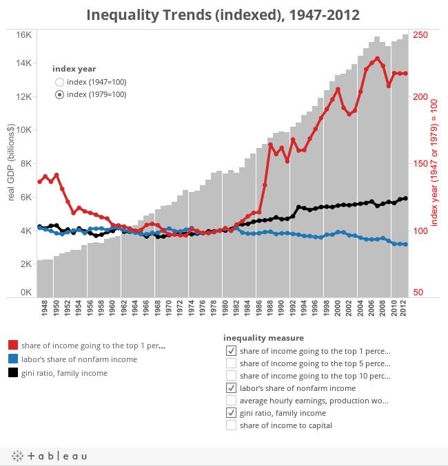 Sitemap Index Trend1