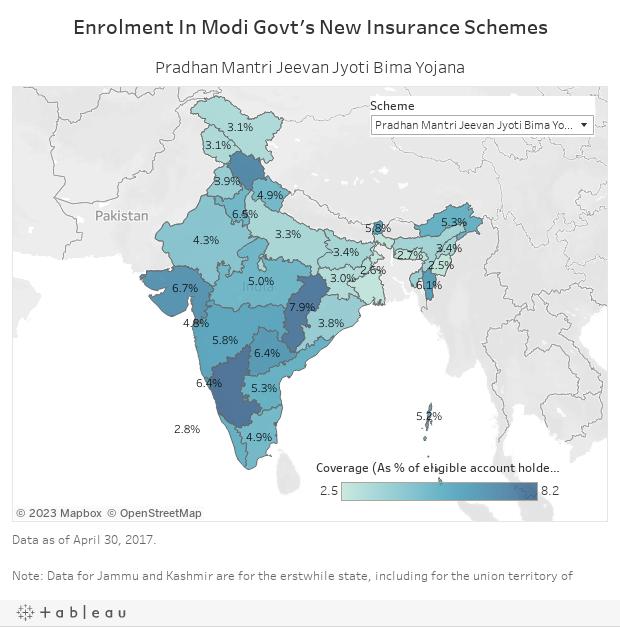 Enrolment In Modi Govt's New Insurance Schemes