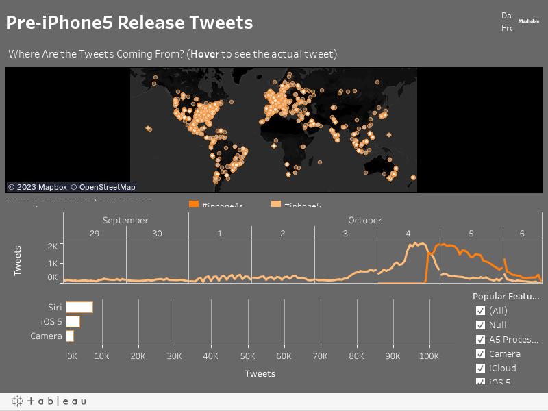 Pre-iPhone5 Release Tweets