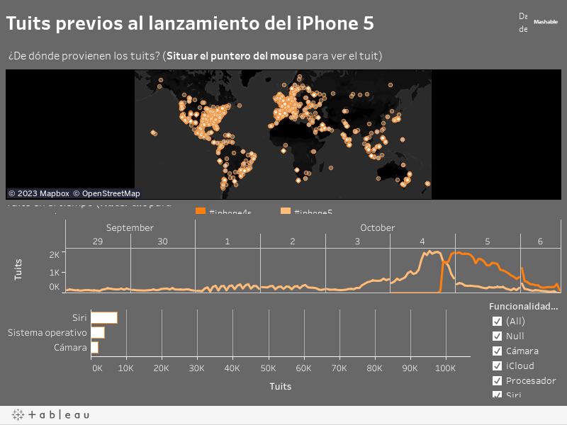Tuits previos al lanzamiento del iPhone 5