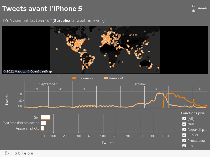 Tweets avant l'iPhone 5