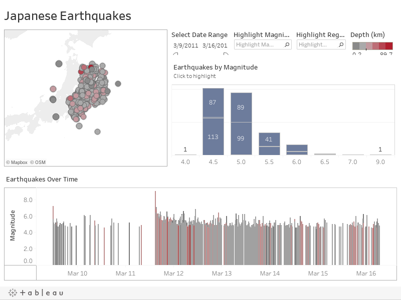 Japanese Earthquakes