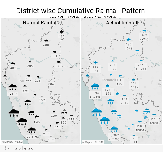 District Wise Cumulative Rainfall Pattern Jun 01, 2016 - Aug 26, 2016