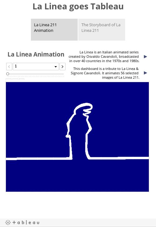 La Linea goes Tableau