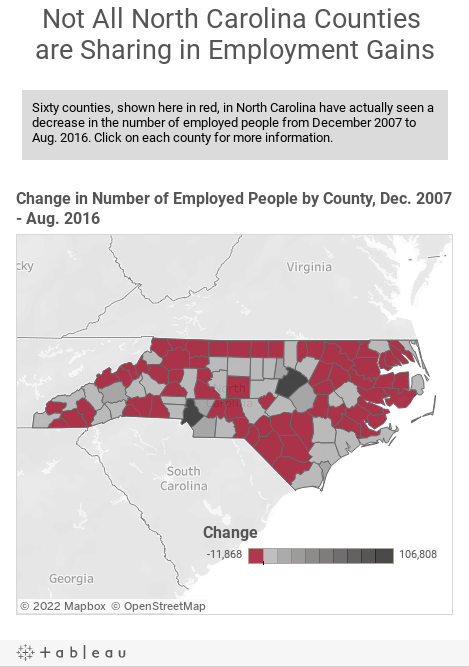 Not All North Carolina Counties are Sharing in Employment Gains