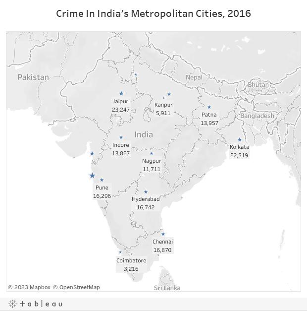 Crime In India's Metropolitan Cities, 2016