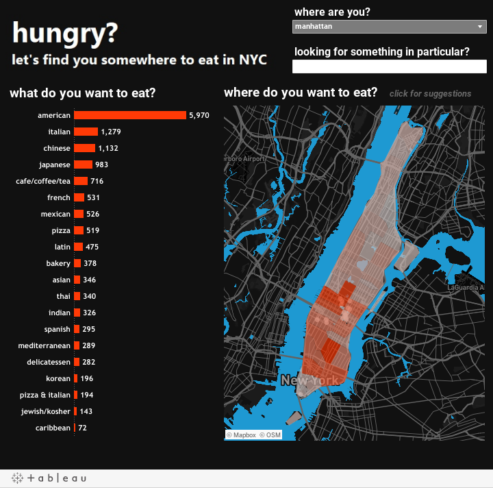 NY Eats