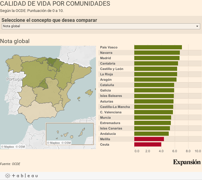 En qu lugar de espa a se vive mejor - Ciudades con mejor calidad de vida en espana ...
