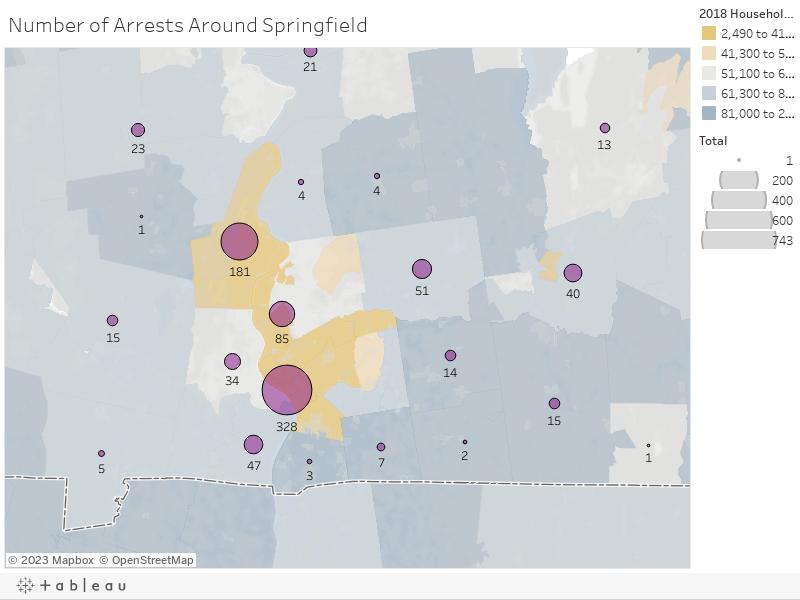 Number of Arrests Around Springfield