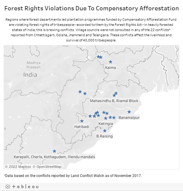 Forest Rights Violations Due To Compensatory Afforestation